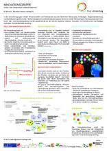 Poster: Die Innovationsgruppe